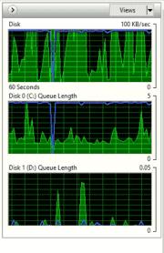 Solusi untuk diskusage 100% pada Windows Server 2016